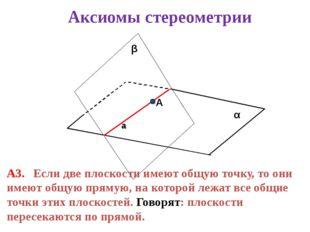 α β А3. Если две плоскости имеют общую точку, то они имеют общую прямую, на