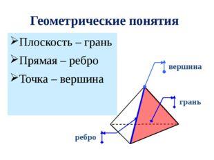 Геометрические понятия Плоскость – грань Прямая – ребро Точка – вершина верши