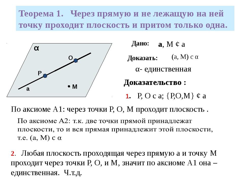 Теорема 1. Через прямую и не лежащую на ней точку проходит плоскость и прито...