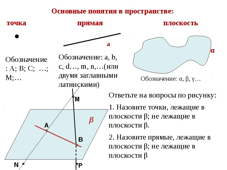 Основные понятия в пространстве: точка прямая плоскость α β Обозначение: А; В...
