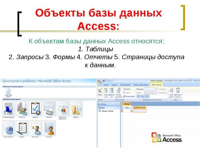 Объекты базы данных Access: К объектам базы данных Access относятся: Таблицы...