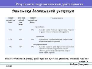 * Результаты педагогической деятельности «Люди добиваются успеха, когда кто-т