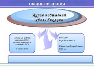 Вибинары по разным темам Издательство просвещения 2015 год «Актуальные пробле