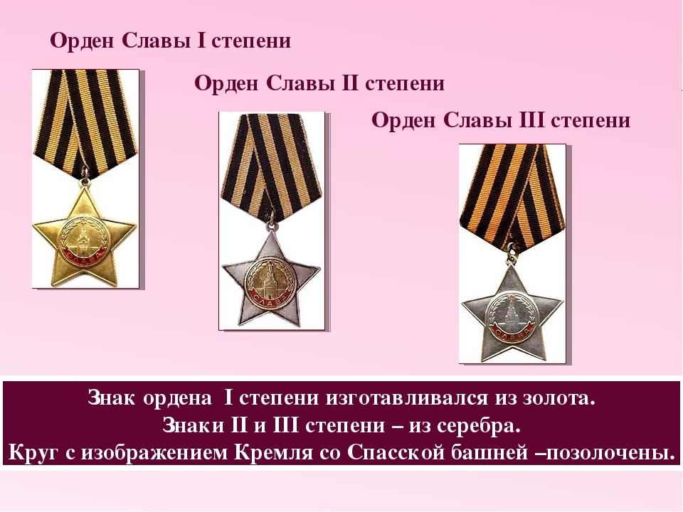 Орден Славы I степени Орден Cлавы II степени Орден Славы III степени Знак орд...