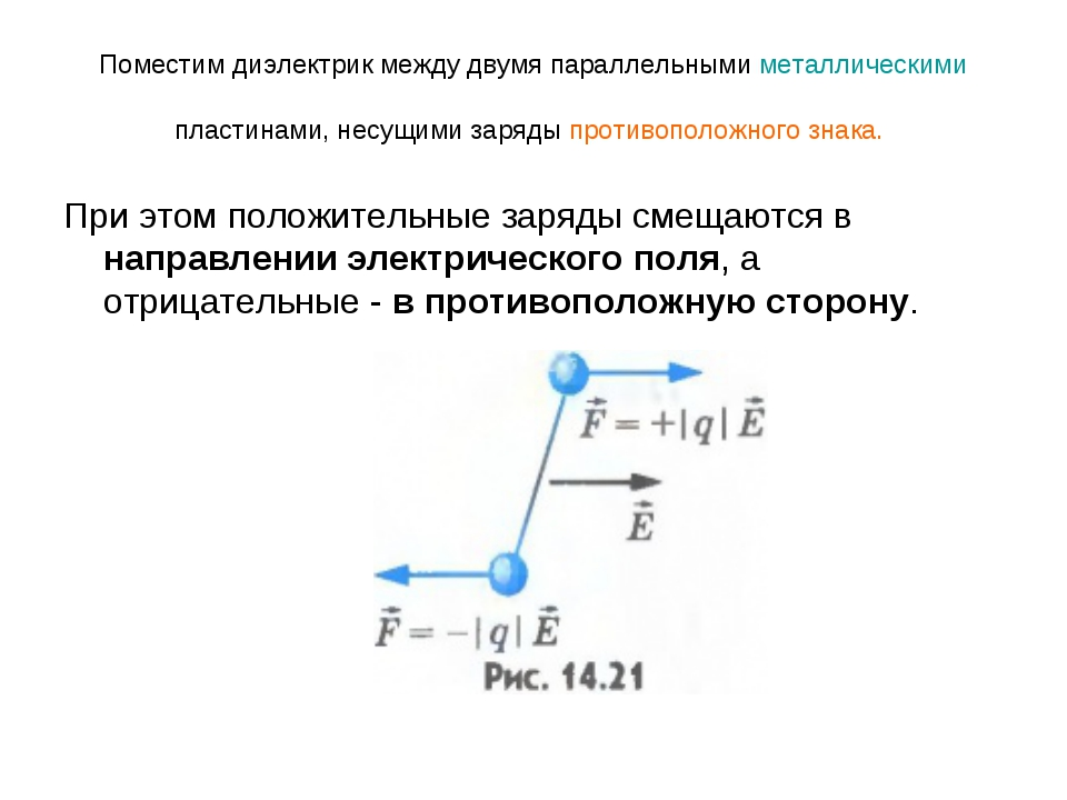 Поместим диэлектрик между двумя параллельнымиметаллическимипластинами, несу...