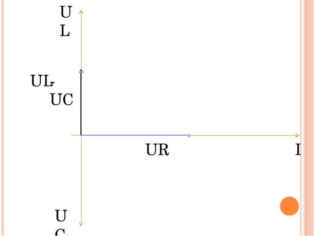 UR I UL UC UL -UC