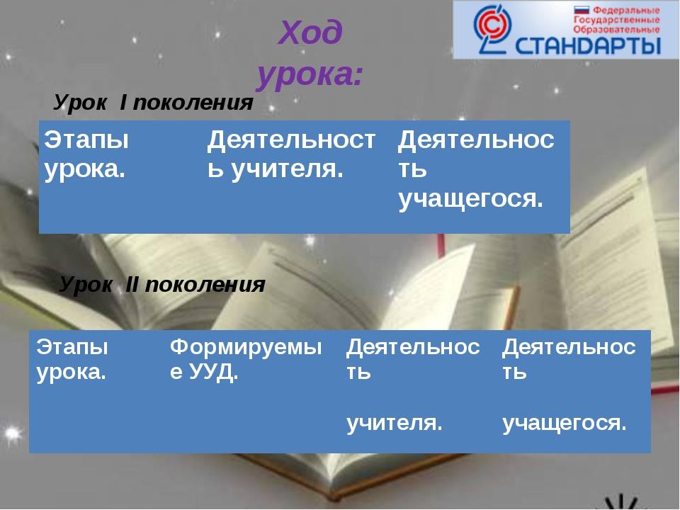 Ход урока: Урок I поколения Урок II поколения Этапы урока.Деятельность учите...