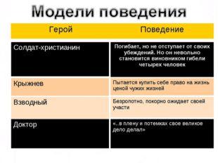 ГеройПоведение Доктор Солдат-христианин Крыжнев Взводный Погибает, но не отс