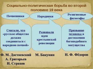 Социально-политическая борьба во второй половине 19 века Почвенники Считали,