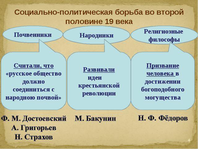 Социально-политическая борьба во второй половине 19 века Почвенники Считали,...