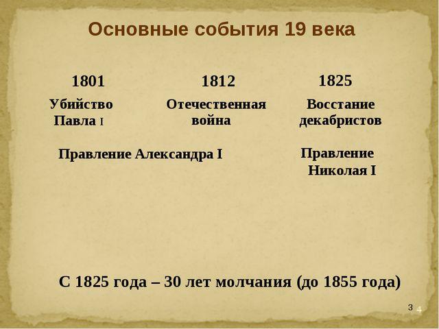 * Основные события 19 века Правление Александра I Правление Николая I С 1825...