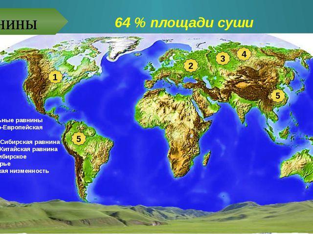 64 % площади суши Центральные равнины Восточно-Европейская равнина Западно-Си...