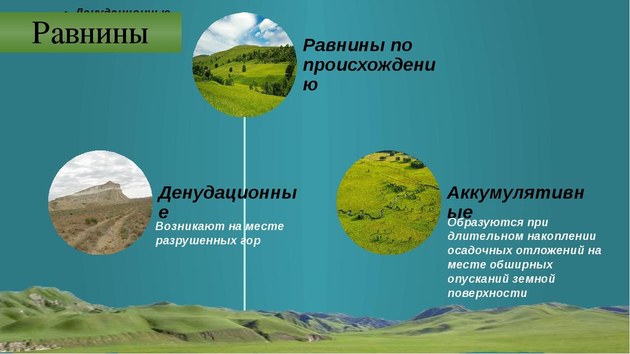 Возникают на месте разрушенных гор Образуются при длительном накоплении осадо...