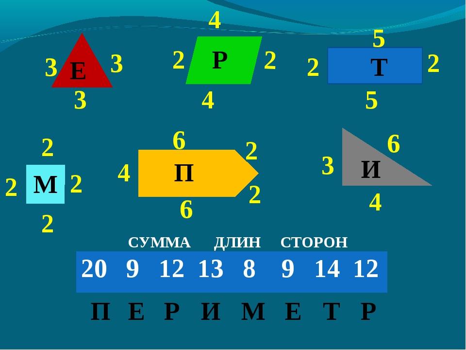 П Е И Р М Т 4 4 3 3 3 2 2 2 2 2 2 2 2 4 5 5 3 4 6 6 2 2 6 СУММА ДЛИН СТОРОН...