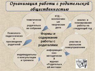 Организация работы с родительской общественностью Психолого-педагогическое пр