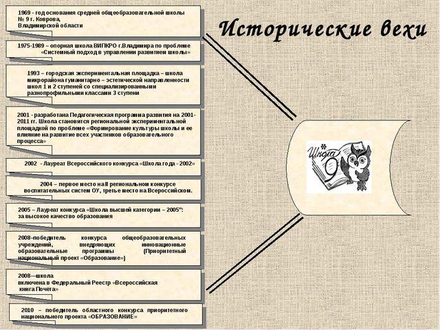 Исторические вехи 1969 - год основания средней общеобразовательной школы № 9...