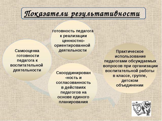 Показатели результативности Практическое использование педагогами обсуждаемых...