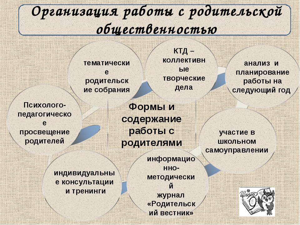 Организация работы с родительской общественностью Психолого-педагогическое пр...