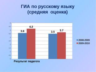 ГИА по русскому языку (средняя оценка)