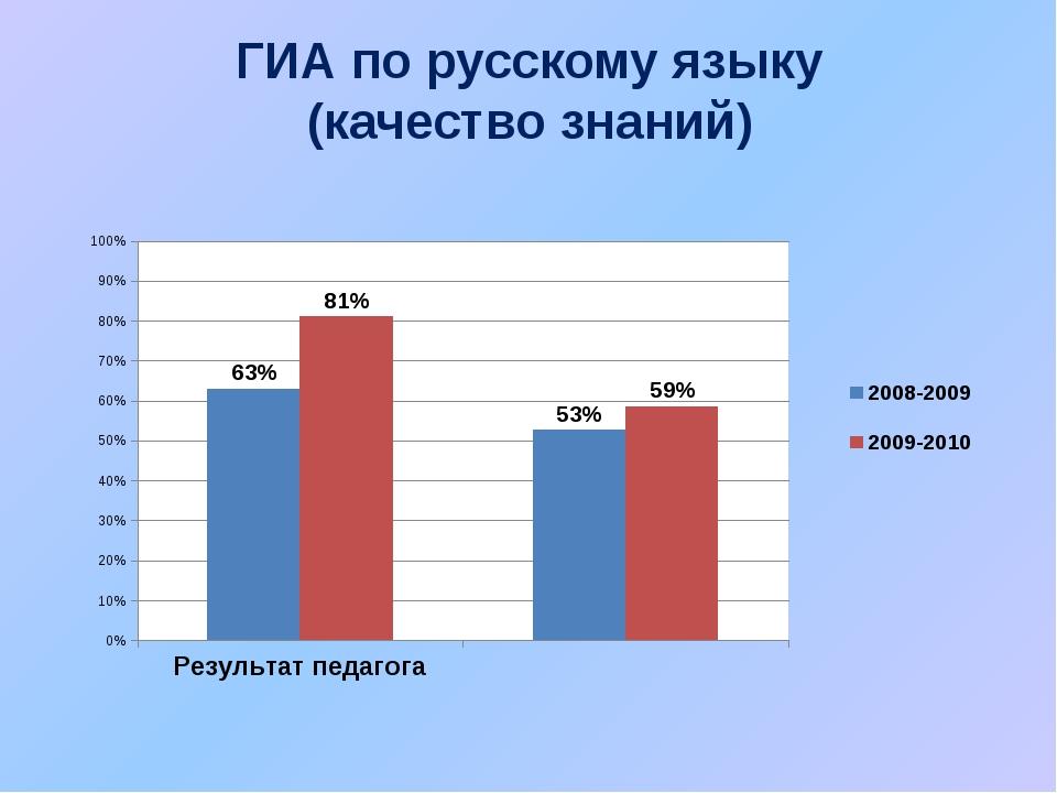 ГИА по русскому языку (качество знаний)