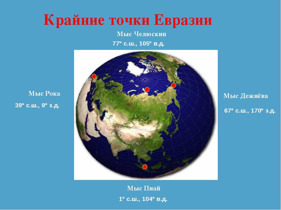 Мыс Челюскин Мыс Рока Мыс Дежнёва Мыс Пиай Крайние точки Евразии 67° с.ш., 1...