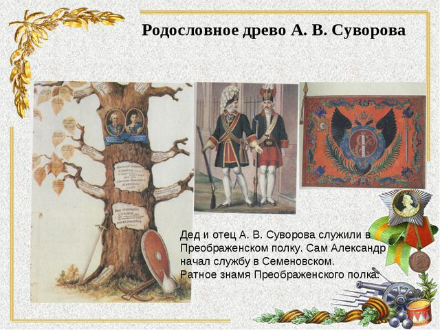 Родословное древо А. В. Суворова Дед и отец А. В. Суворова служили в Преображ...