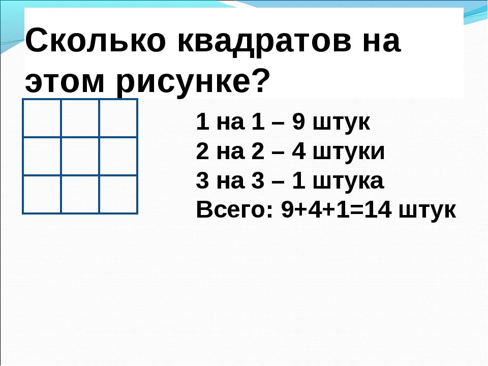 Сколько квадратов на этом рисунке? 1 на 1 – 9 штук 2 на 2 – 4 штуки 3 на 3 –...