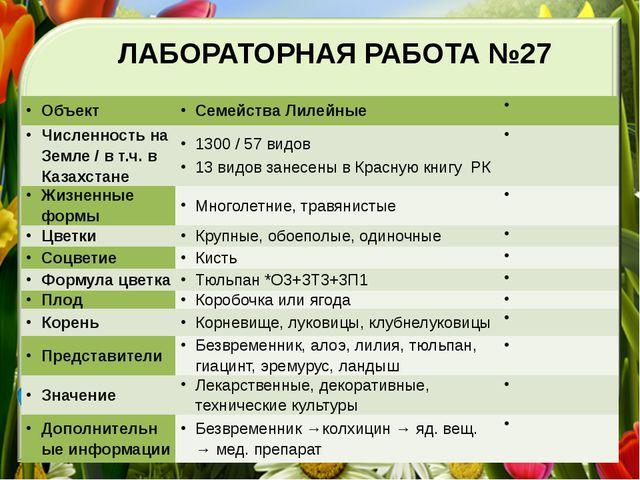 ЛАБОРАТОРНАЯ РАБОТА №27 Объект Семейства Лилейные  ЧисленностьнаЗемле / вт.ч...
