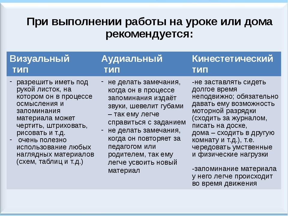 При выполнении работы на уроке или дома рекомендуется: Визуальный тип Аудиаль...