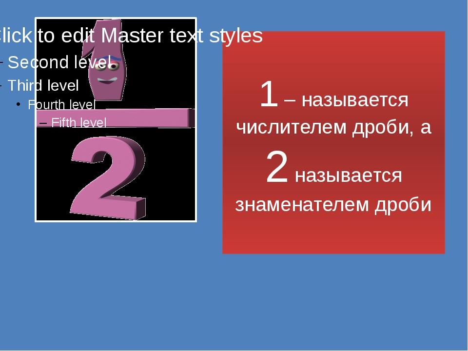 1 – называется числителем дроби, а 2 называется знаменателем дроби