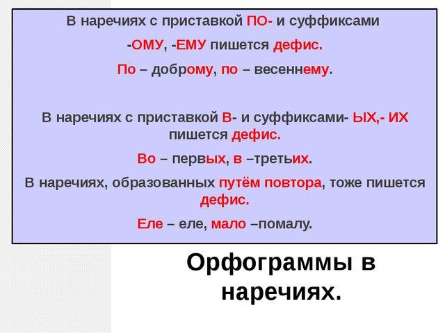 Орфограммы в наречиях. В наречиях с приставкой ПО- и суффиксами -ОМУ, -ЕМУ пи...