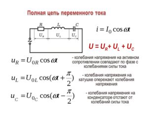 U = UR+ UL + UC