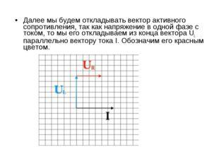 Далее мы будем откладывать вектор активного сопротивления, так как напряжение