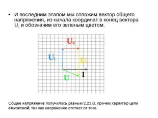 И последним этапом мы отложим вектор общего напряжения, из начала координат в