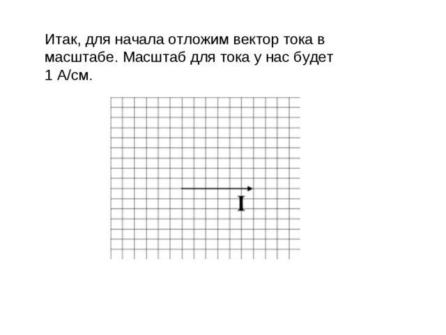 Итак, для начала отложим вектор тока в масштабе. Масштаб для тока у нас будет...