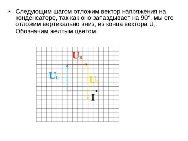 Следующим шагом отложим вектор напряжения на конденсаторе, так как оно запазд...