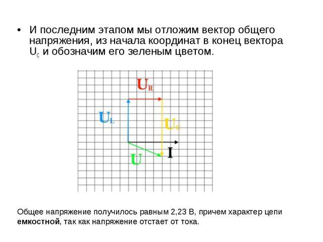 И последним этапом мы отложим вектор общего напряжения, из начала координат в...