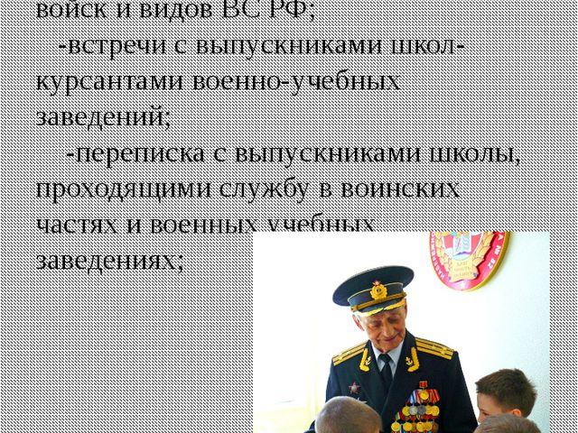 Военная профориентация: -встречи с воинами разных родов войск и видов ВС РФ;...
