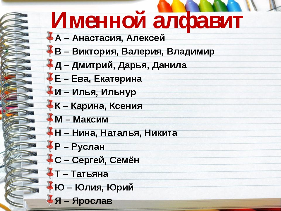 Именной алфавит А – Анастасия, Алексей В – Виктория, Валерия, Владимир Д – Дм...