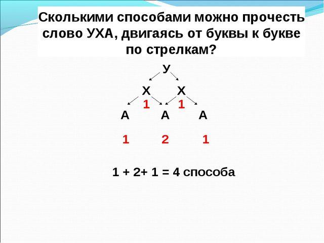 Сколькими способами можно прочесть слово УХА, двигаясь от буквы к букве по ст...