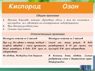 Мидакова Н.В. Кислород Озон Общие признаки Простые вещества, которые образов