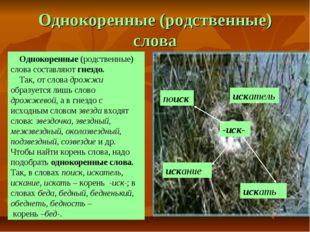 Однокоренные (родственные) слова -иск- поиск искатель искание искать Однокоре