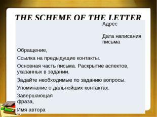 THE SCHEME OF THE LETTER Адрес Дата написания письма Обращение,  Ссылка на