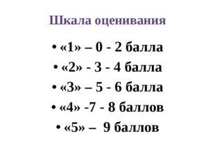 Шкала оценивания «1» – 0 - 2 балла «2» - 3 - 4 балла «3» – 5 - 6 балла «4» -7