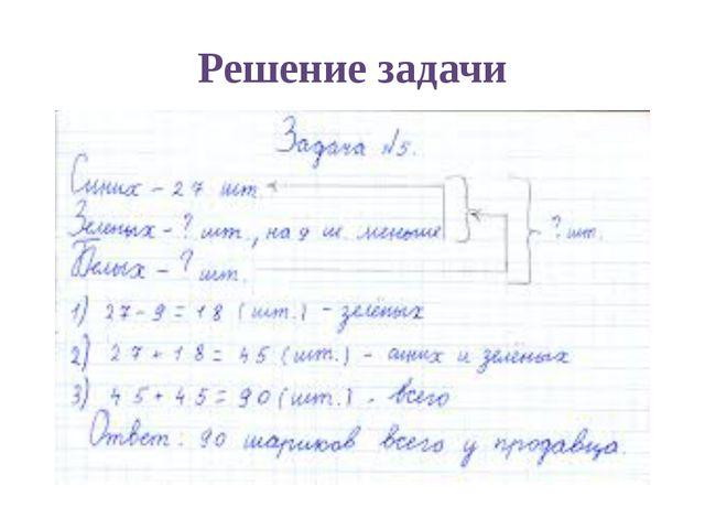 Решение задачи