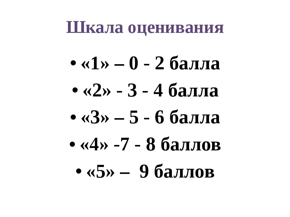 Шкала оценивания «1» – 0 - 2 балла «2» - 3 - 4 балла «3» – 5 - 6 балла «4» -7...