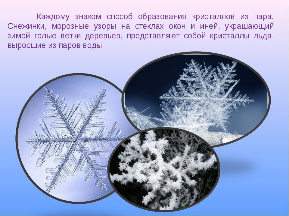 Каждому знаком способ образования кристаллов из пара. Снежинки, морозные узо...