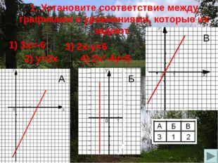 1. Установите соответствие между графиками и уравнениями, которые их задают.