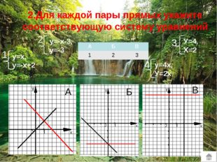 2.Для каждой пары прямых укажите соответствующую систему уравнений у=х, у=-х+