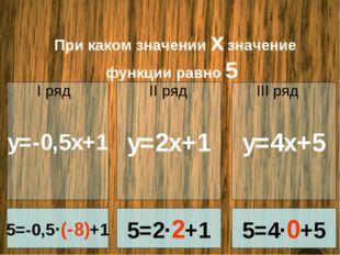 При каком значении x значение функции равно 5 y=-0,5x+1 I ряд y=2x+1 II ряд y